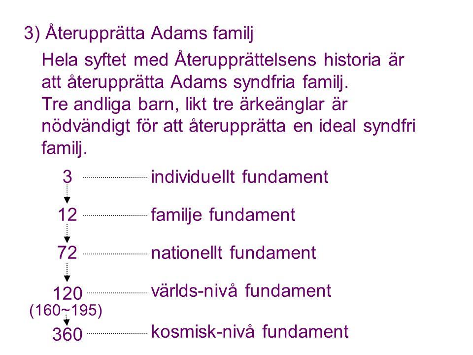 3) Återupprätta Adams familj Hela syftet med Återupprättelsens historia är att återupprätta Adams syndfria familj.