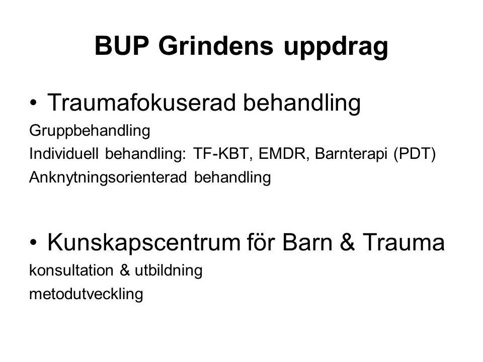 BUP Grindens uppdrag Traumafokuserad behandling Gruppbehandling Individuell behandling: TF-KBT, EMDR, Barnterapi (PDT) Anknytningsorienterad behandling Kunskapscentrum för Barn & Trauma konsultation & utbildning metodutveckling