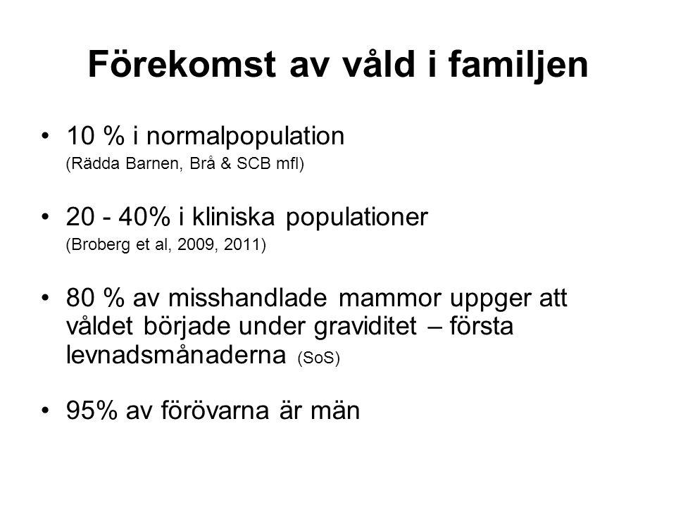 Förekomst av våld i familjen 10 % i normalpopulation (Rädda Barnen, Brå & SCB mfl) 20 - 40% i kliniska populationer (Broberg et al, 2009, 2011) 80 % a