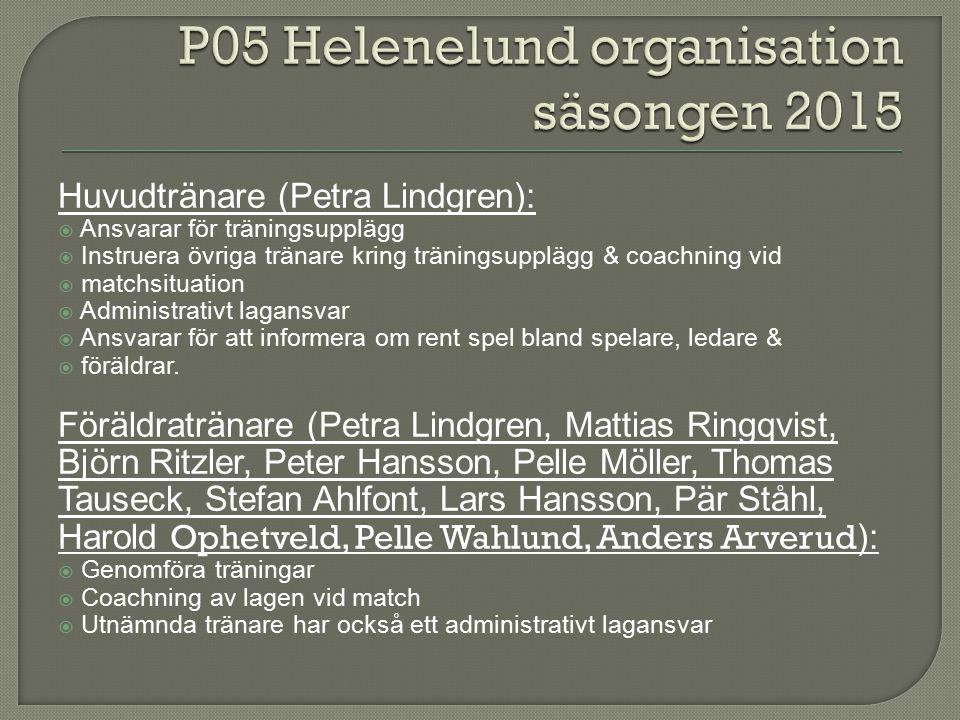 Huvudtränare (Petra Lindgren):  Ansvarar för träningsupplägg  Instruera övriga tränare kring träningsupplägg & coachning vid  matchsituation  Administrativt lagansvar  Ansvarar för att informera om rent spel bland spelare, ledare &  föräldrar.
