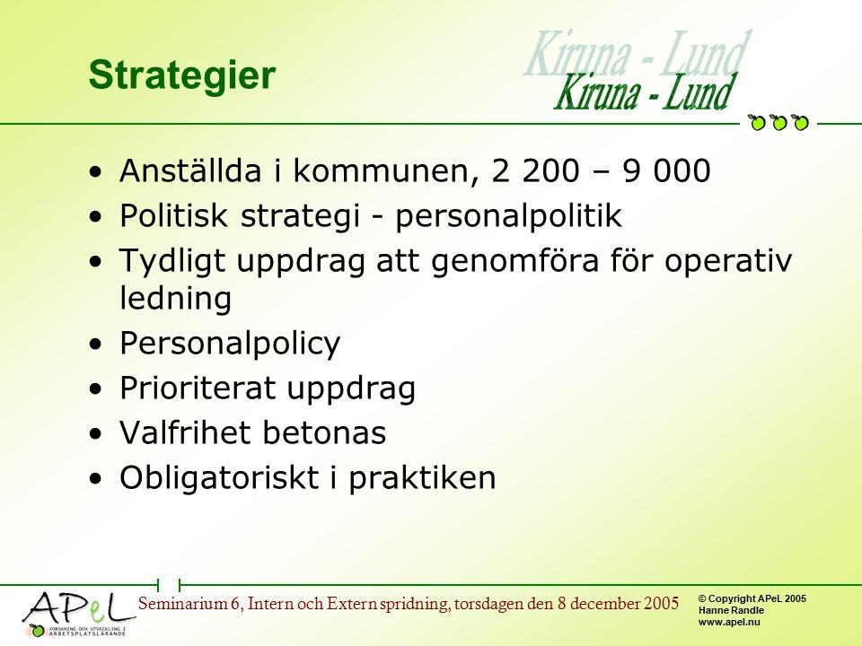 © Copyright APeL 2005 Hanne Randle www.apel.nu Seminarium 6, Intern och Extern spridning, torsdagen den 8 december 2005 Strategier Anställda i kommune