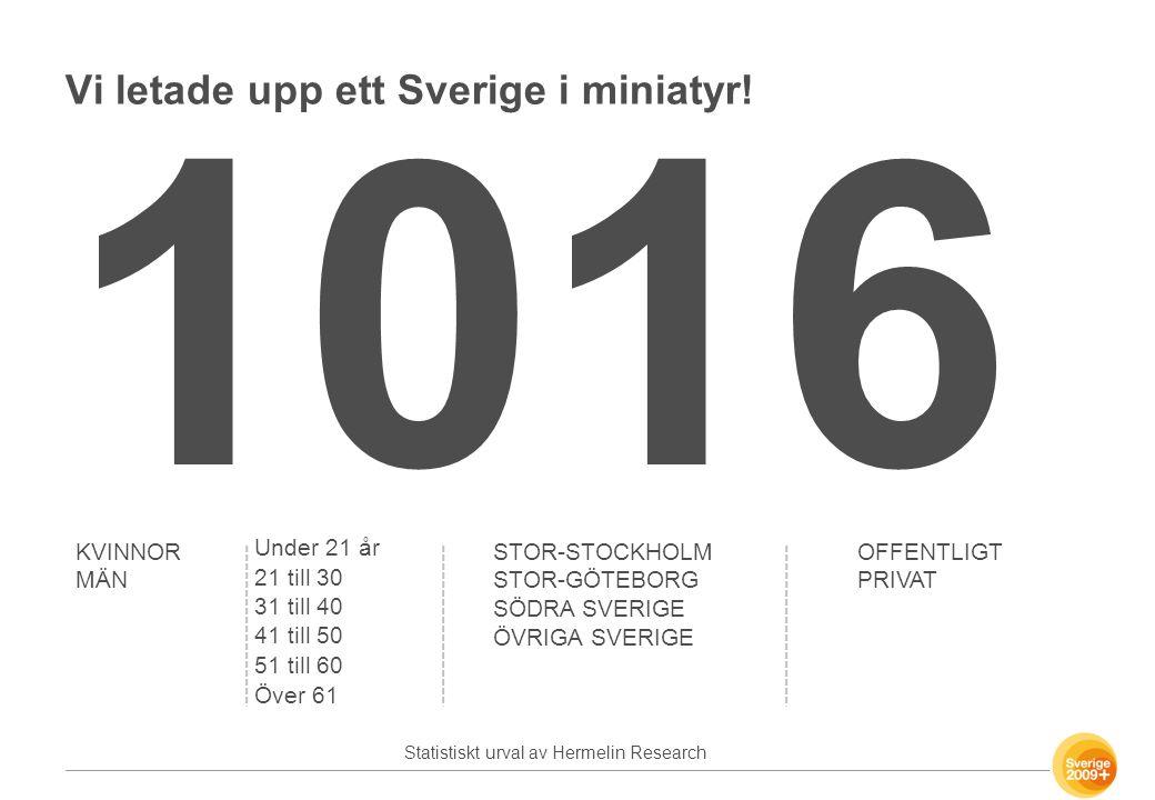 Vi letade upp ett Sverige i miniatyr! 1016 Under 21 år 21 till 30 31 till 40 41 till 50 51 till 60 Över 61 KVINNOR MÄN STOR-STOCKHOLM STOR-GÖTEBORG SÖ