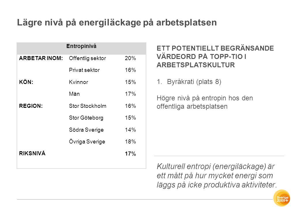 Lägre nivå på energiläckage på arbetsplatsen ETT POTENTIELLT BEGRÄNSANDE VÄRDEORD PÅ TOPP-TIO I ARBETSPLATSKULTUR 1.Byråkrati (plats 8) Högre nivå på