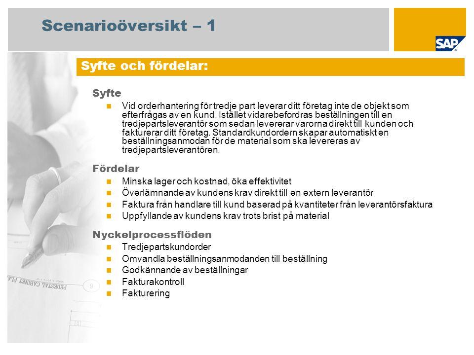Scenarioöversikt – 2 Krav SAP enhancement package 4 för SAP ERP 6.0 Företagsroller som deltar i processflöden Försäljningsadministration Inköpare Inköpschef Leverantörsreskontra Kundreskontra SAP-applikationskrav:
