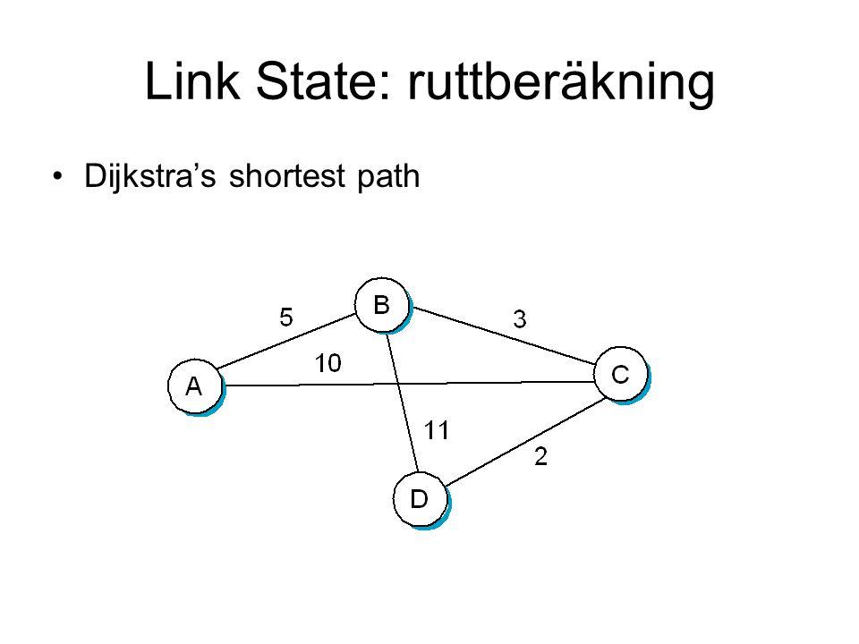 Link State: ruttberäkning Dijkstra's shortest path