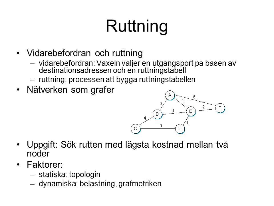 Ruttning Vidarebefordran och ruttning –vidarebefordran: Växeln väljer en utgångsport på basen av destinationsadressen och en ruttningstabell –ruttning: processen att bygga ruttningstabellen Nätverken som grafer Uppgift: Sök rutten med lägsta kostnad mellan två noder Faktorer: –statiska: topologin –dynamiska: belastning, grafmetriken