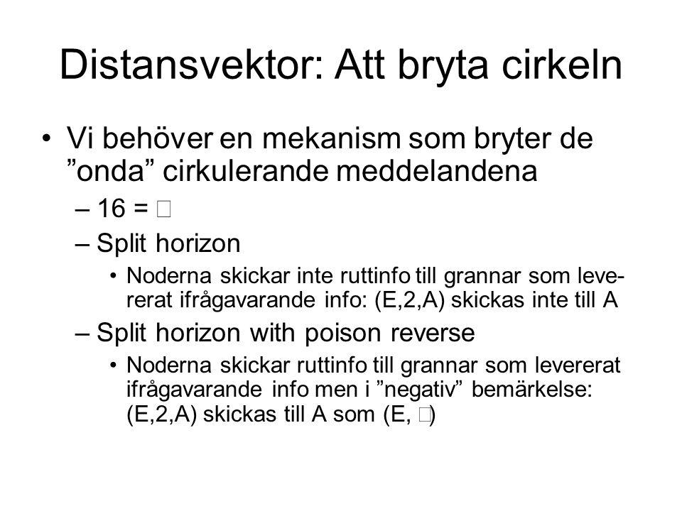 Distansvektor: Att bryta cirkeln Vi behöver en mekanism som bryter de onda cirkulerande meddelandena –16 =  –Split horizon Noderna skickar inte ruttinfo till grannar som leve- rerat ifrågavarande info: (E,2,A) skickas inte till A –Split horizon with poison reverse Noderna skickar ruttinfo till grannar som levererat ifrågavarande info men i negativ bemärkelse: (E,2,A) skickas till A som (E,  )