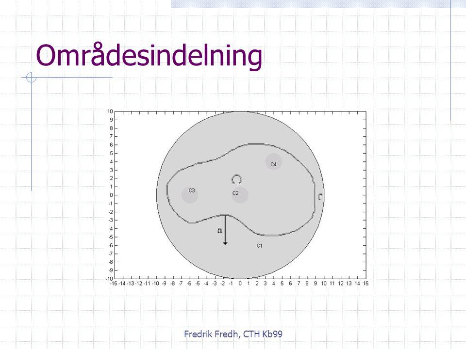 Fredrik Fredh, CTH Kb99 Matematisk förenkling EM 2000, fig. 67.11