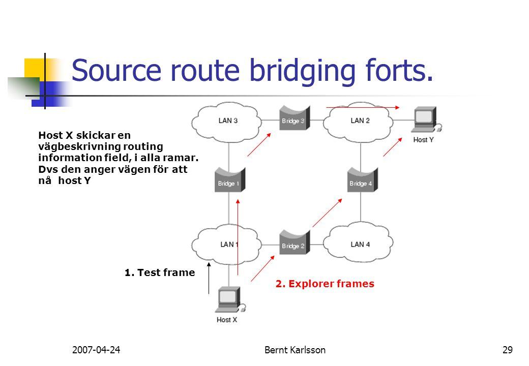 2007-04-24Bernt Karlsson29 1. Test frame 2. Explorer frames Source route bridging forts. Host X skickar en vägbeskrivning routing information field, i