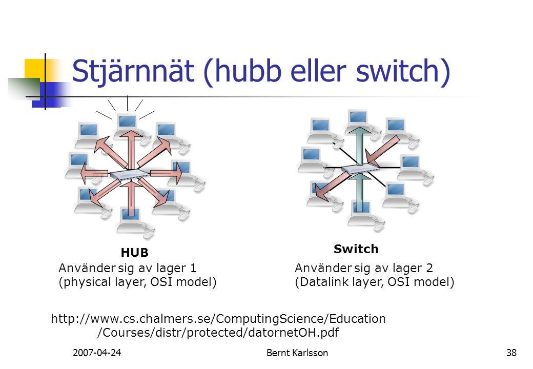 2007-04-24Bernt Karlsson38 Stjärnnät (hubb eller switch) HUB Switch Använder sig av lager 1 (physical layer, OSI model) Använder sig av lager 2 (Datal
