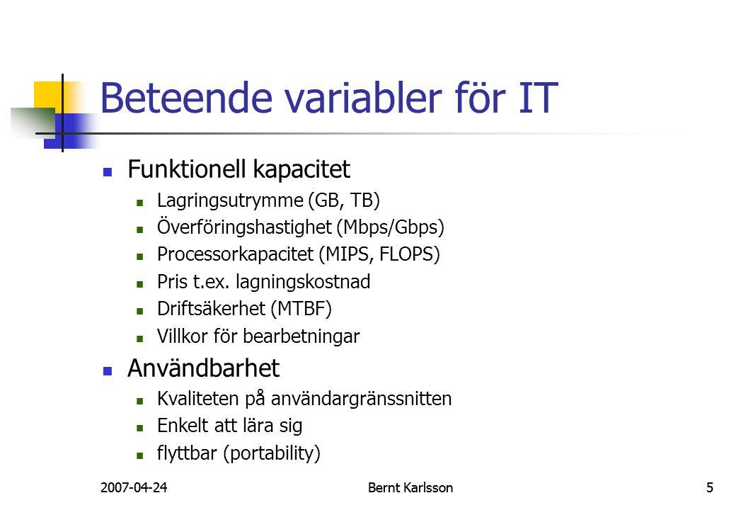 2007-04-24Bernt Karlsson52007-04-24Bernt Karlsson5 Beteende variabler för IT Funktionell kapacitet Lagringsutrymme (GB, TB) Överföringshastighet (Mbps
