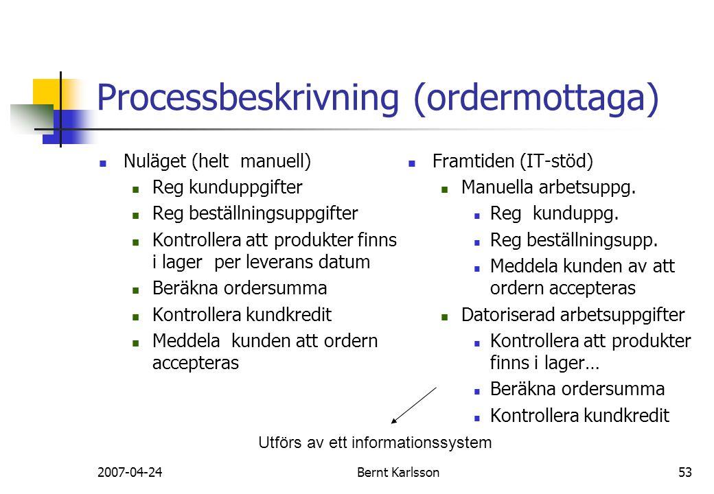 2007-04-24Bernt Karlsson53 Processbeskrivning (ordermottaga) Nuläget (helt manuell) Reg kunduppgifter Reg beställningsuppgifter Kontrollera att produk