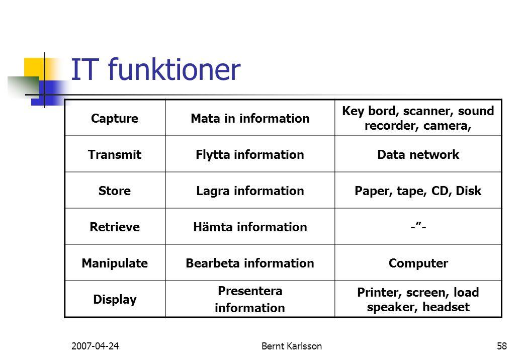 2007-04-24Bernt Karlsson58 IT funktioner CaptureMata in information Key bord, scanner, sound recorder, camera, TransmitFlytta informationData network