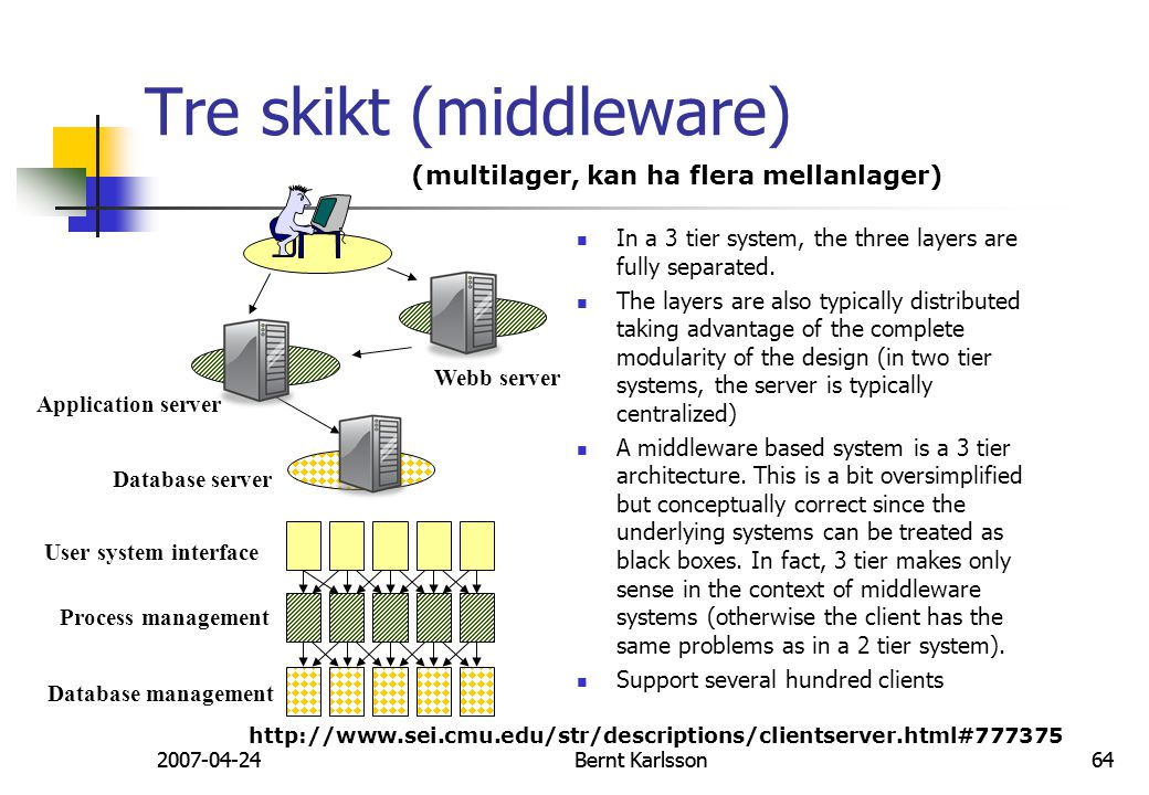 2007-04-24Bernt Karlsson642007-04-24Bernt Karlsson64 Tre skikt (middleware) In a 3 tier system, the three layers are fully separated.