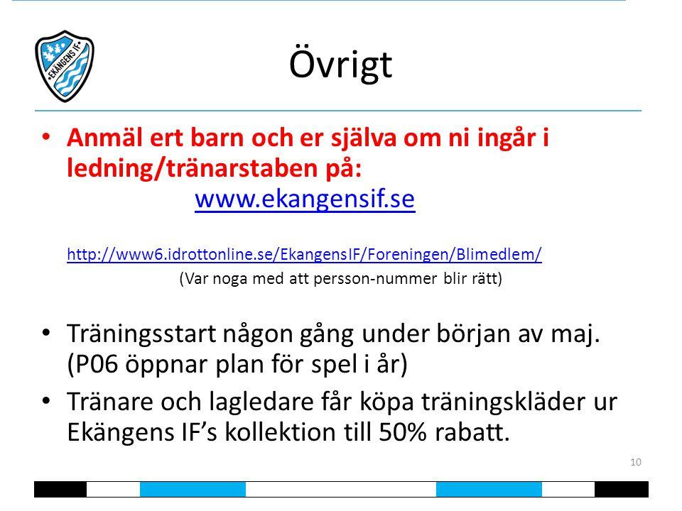 Övrigt Anmäl ert barn och er själva om ni ingår i ledning/tränarstaben på: www.ekangensif.se http://www6.idrottonline.se/EkangensIF/Foreningen/Blimedlem/www.ekangensif.se http://www6.idrottonline.se/EkangensIF/Foreningen/Blimedlem/ (Var noga med att persson-nummer blir rätt) Träningsstart någon gång under början av maj.