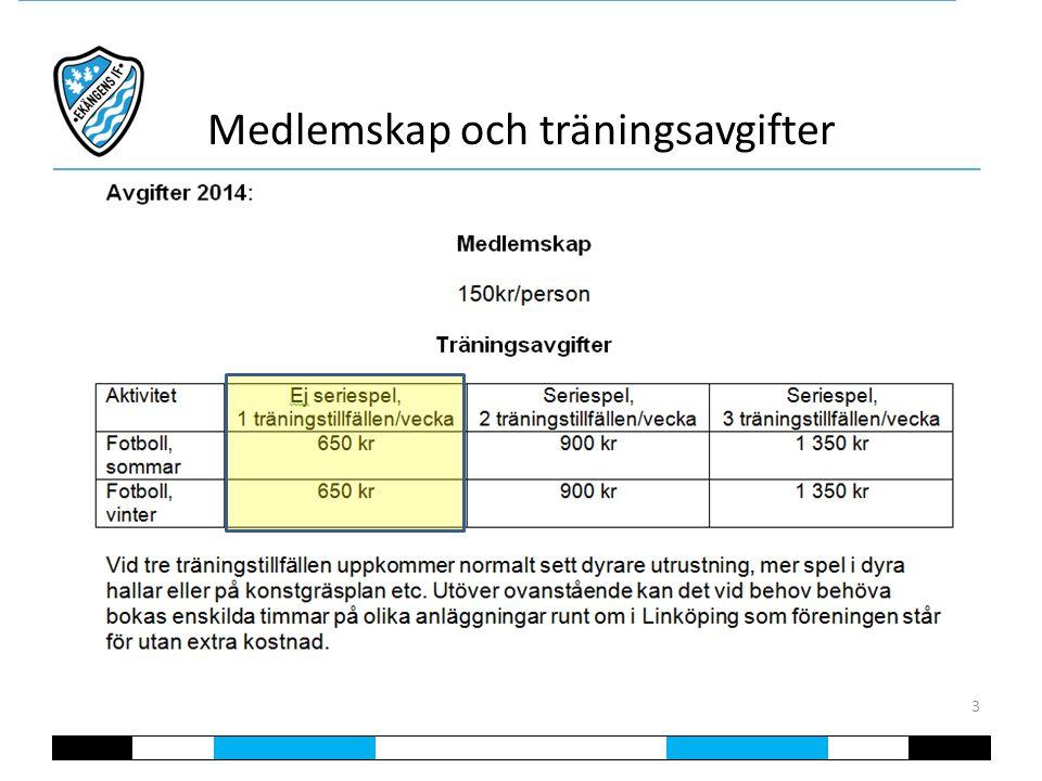Medlemskap och träningsavgifter 3