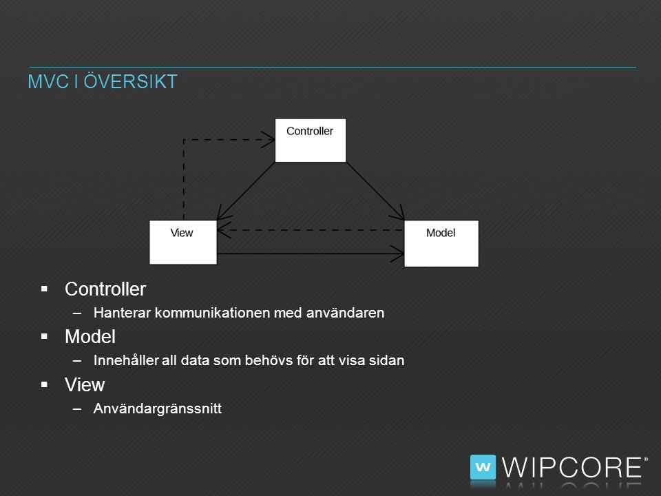  Controller –Hanterar kommunikationen med användaren  Model –Innehåller all data som behövs för att visa sidan  View –Användargränssnitt MVC I ÖVERSIKT
