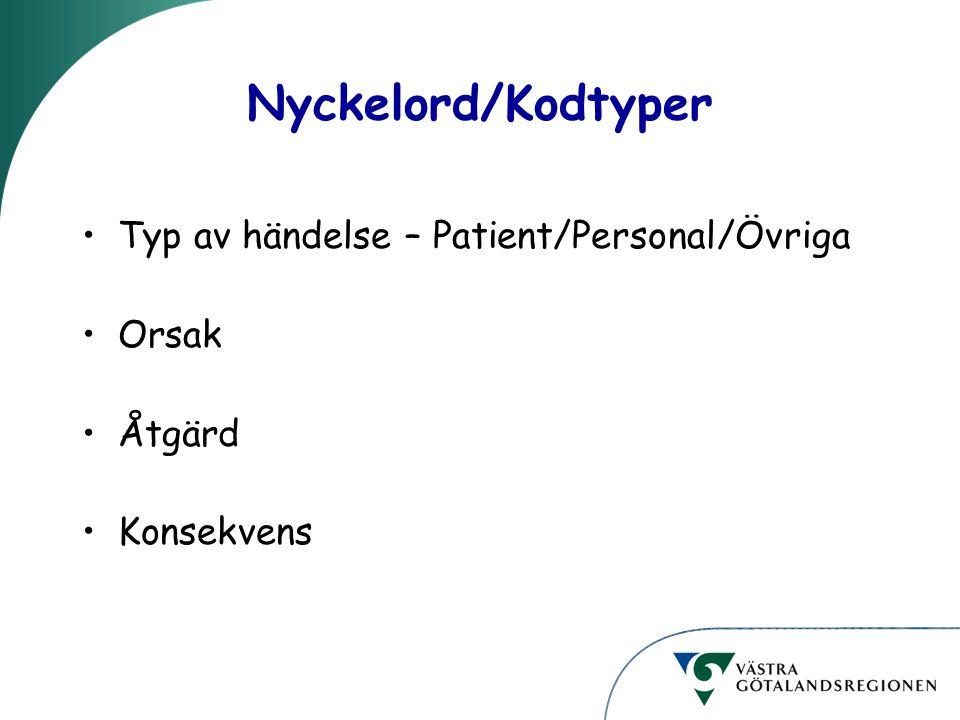 Nyckelord/Kodtyper Typ av händelse – Patient/Personal/Övriga Orsak Åtgärd Konsekvens