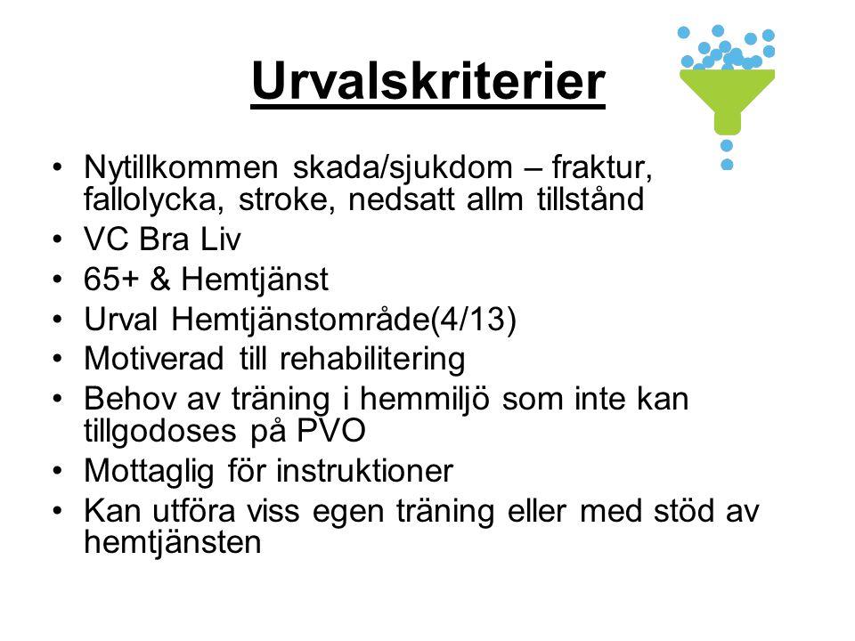 Åtgärder Vårdplaneringar Rollerna Arbetsterapeut och Sjukgymnast - vårdcentralen Uppdraget Rehabassistent - kommunen