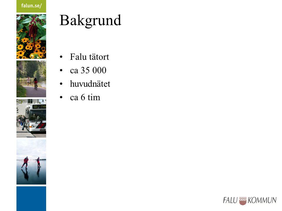 Bakgrund Falu tätort ca 35 000 huvudnätet ca 6 tim
