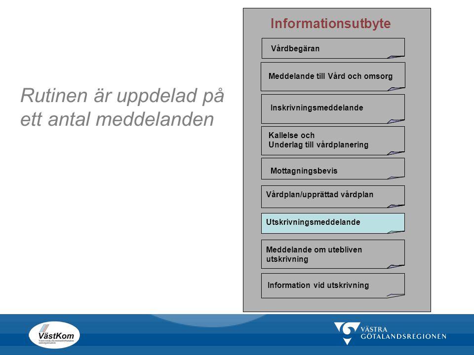 Informations- utbyte Informationsutbyte Mottagningsbevis Information vid utskrivning Inskrivningsmeddelande Vårdplan/upprättad vårdplan Meddelande til