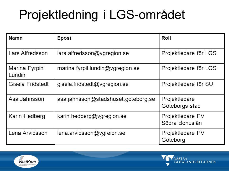 Projektledning i LGS-området NamnEpostRoll Lars Alfredssonlars.alfredsson@vgregion.seProjektledare för LGS Marina Fyrpihl Lundin marina.fyrpil.lundin@