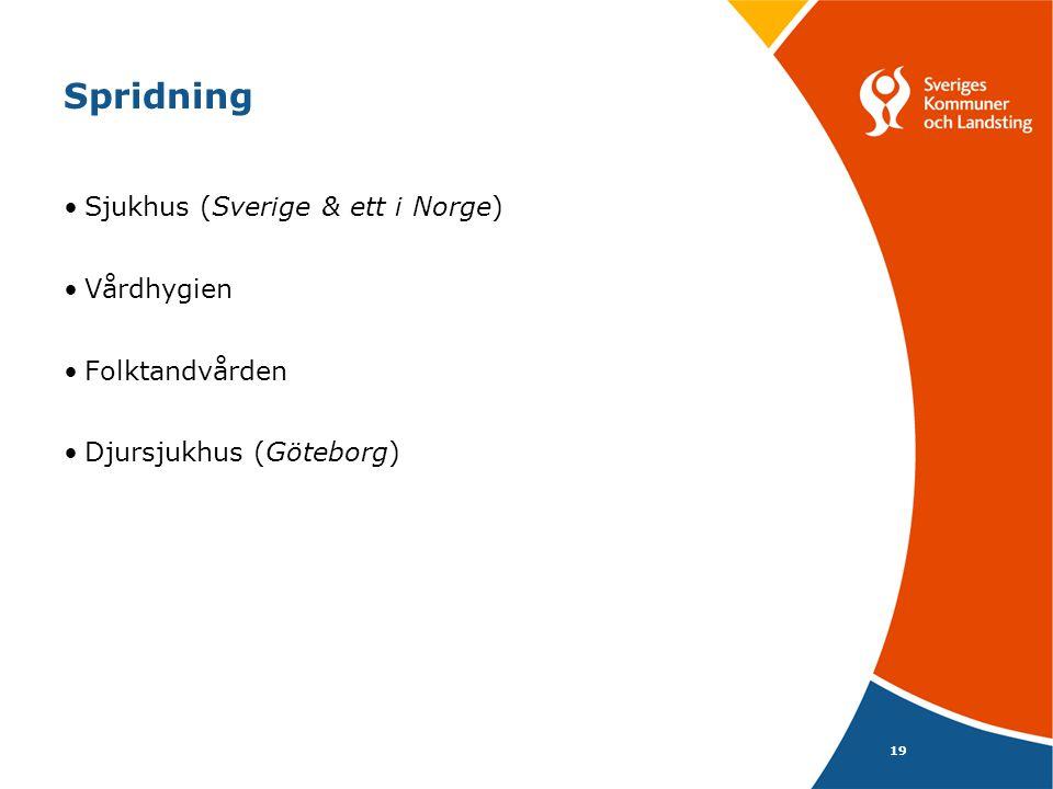 19 Spridning Sjukhus (Sverige & ett i Norge) Vårdhygien Folktandvården Djursjukhus (Göteborg)