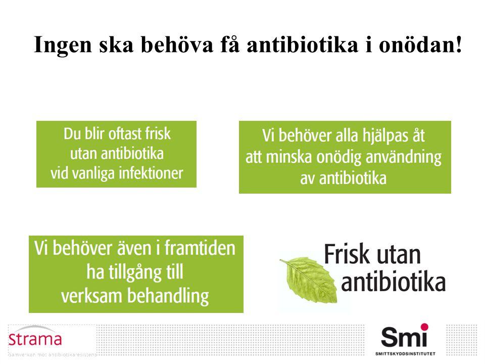 Ingen ska behöva få antibiotika i onödan!