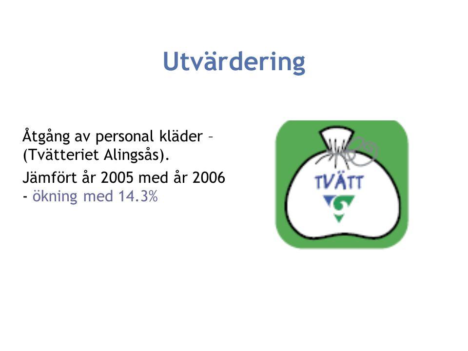 Utvärdering Åtgång av personal kläder – (Tvätteriet Alingsås). Jämfört år 2005 med år 2006 - ökning med 14.3%