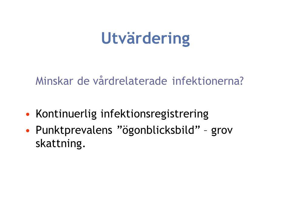 """Utvärdering Minskar de vårdrelaterade infektionerna? Kontinuerlig infektionsregistrering Punktprevalens """"ögonblicksbild"""" – grov skattning."""