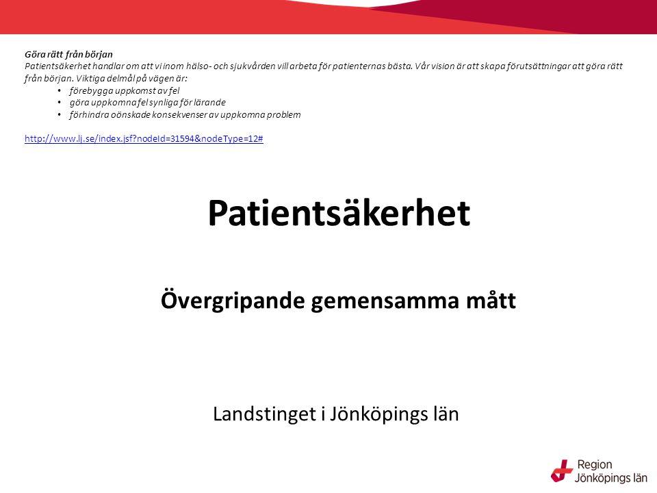 Granskningen genomförs av utbildade granskare Genomförs för patient inskriven >24 tim över 18 år, exkl psykiatri vid länets tre sjukhus, totalt 70 journaler/månad (Höglandssjukhuset i Eksjö 20, Länssjukhuset Ryhov 30 och Höglandssjukhuset 20) Rapporteras tertialvis för landstinget totalt och för respektive sjukhus Även sjukhusvisa granskningar genomförs och utifrån dessa genomförs analyser *Fr o m 2013-01-01 enligt MJG (Markörbaserad journalgranskning, SKL), tidigare enligt GTT (Global Trigger Toal)Markörbaserad journalgranskning, SKL Strukturerad journalgranskning* Tillbaka Daschboard