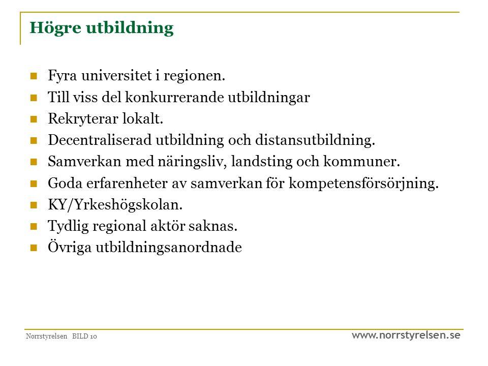 www.norrstyrelsen.se Norrstyrelsen BILD 10 Högre utbildning Fyra universitet i regionen. Till viss del konkurrerande utbildningar Rekryterar lokalt. D