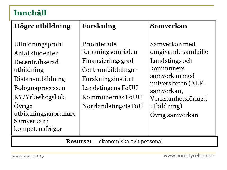 www.norrstyrelsen.se Norrstyrelsen BILD 10 Högre utbildning Fyra universitet i regionen.