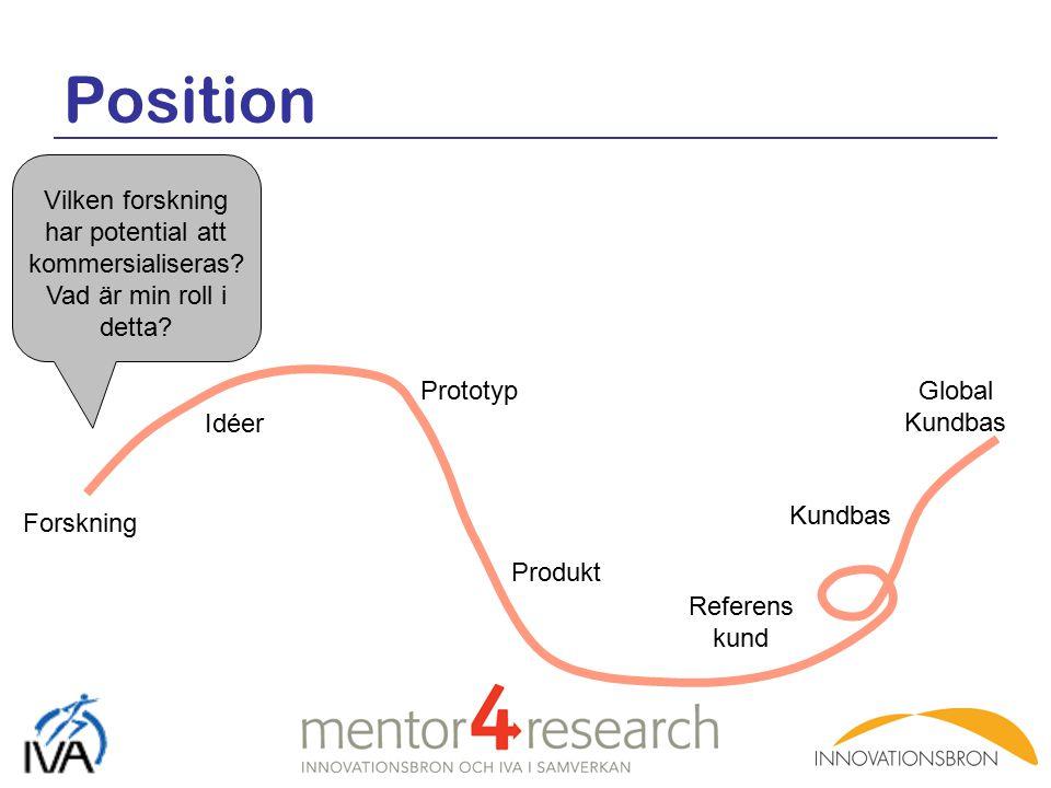 Position Forskning Idéer Prototyp Produkt Kundbas Referens kund Vilken forskning har potential att kommersialiseras? Vad är min roll i detta? Global K