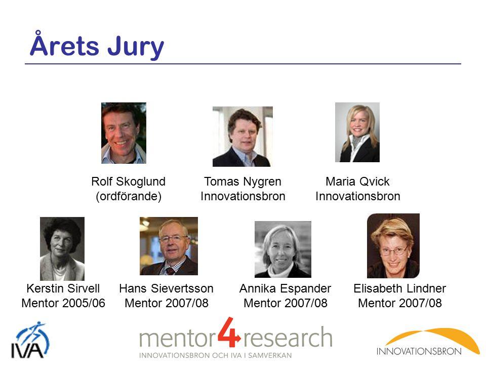 Årets Jury Kerstin Sirvell Mentor 2005/06 Rolf Skoglund (ordförande) Hans Sievertsson Mentor 2007/08 Annika Espander Mentor 2007/08 Elisabeth Lindner