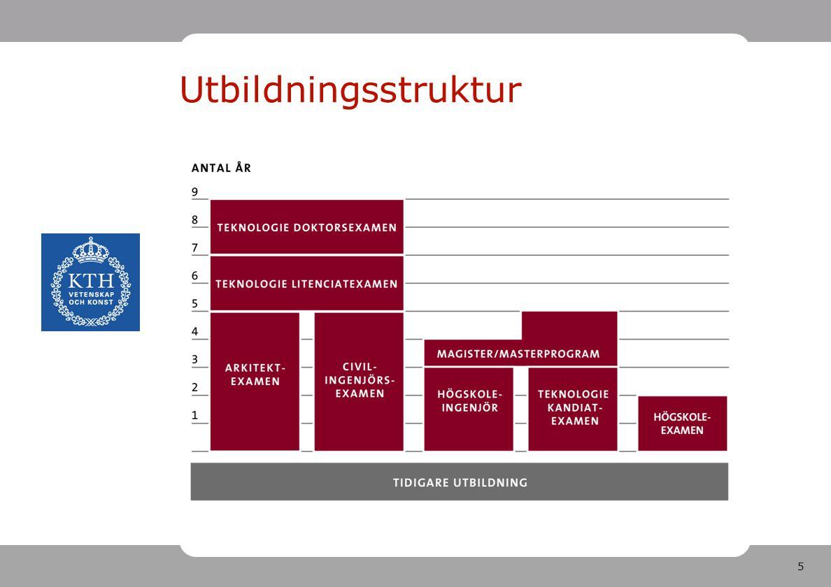 5 Utbildningsstruktur