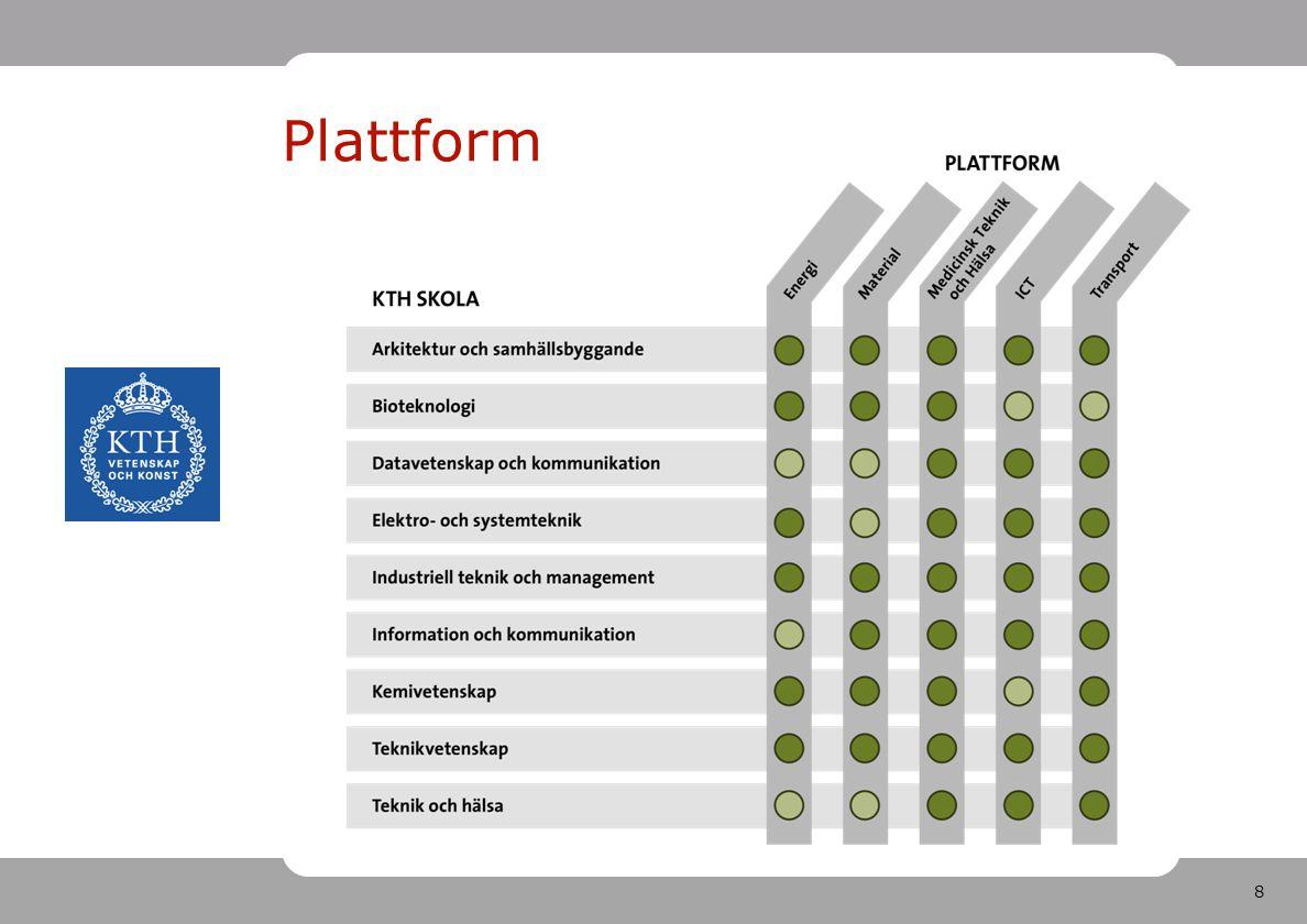 8 Plattform