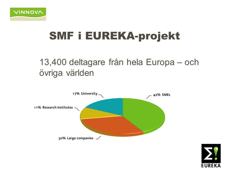 VAD är ett EUREKA-projekt.