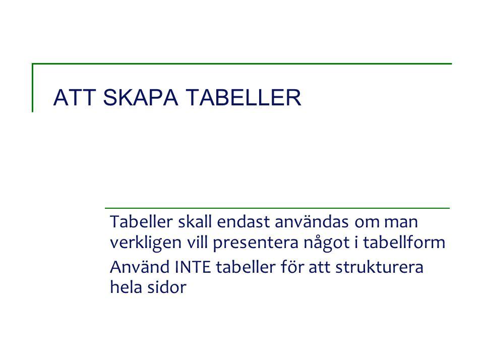 ATT SKAPA TABELLER Tabeller skall endast användas om man verkligen vill presentera något i tabellform Använd INTE tabeller för att strukturera hela sidor