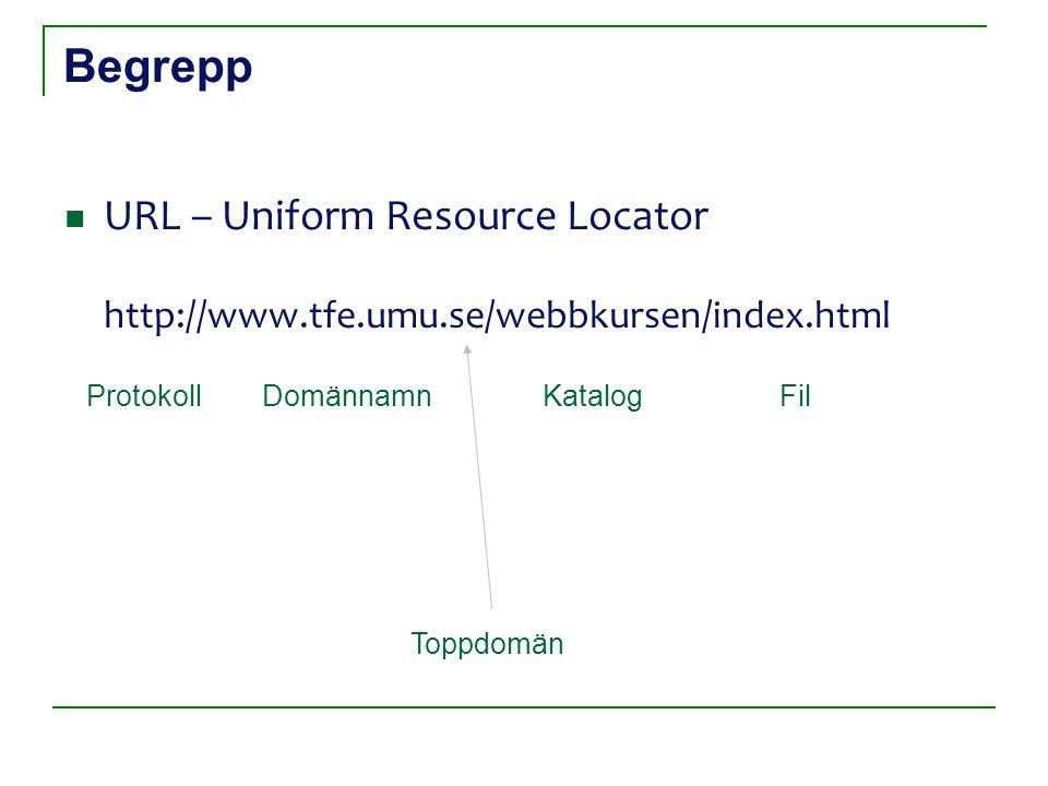 Begrepp URL – Uniform Resource Locator http://www.tfe.umu.se/webbkursen/index.html ProtokollDomännamnKatalogFil Toppdomän