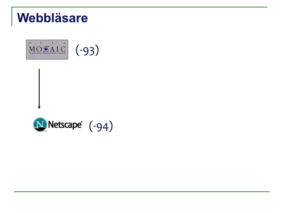 Begrepp URL – Uniform Resource Locator http://www.tfe.umu.se/webbkursen/index.html ProtokollDomännamnKatalogFil
