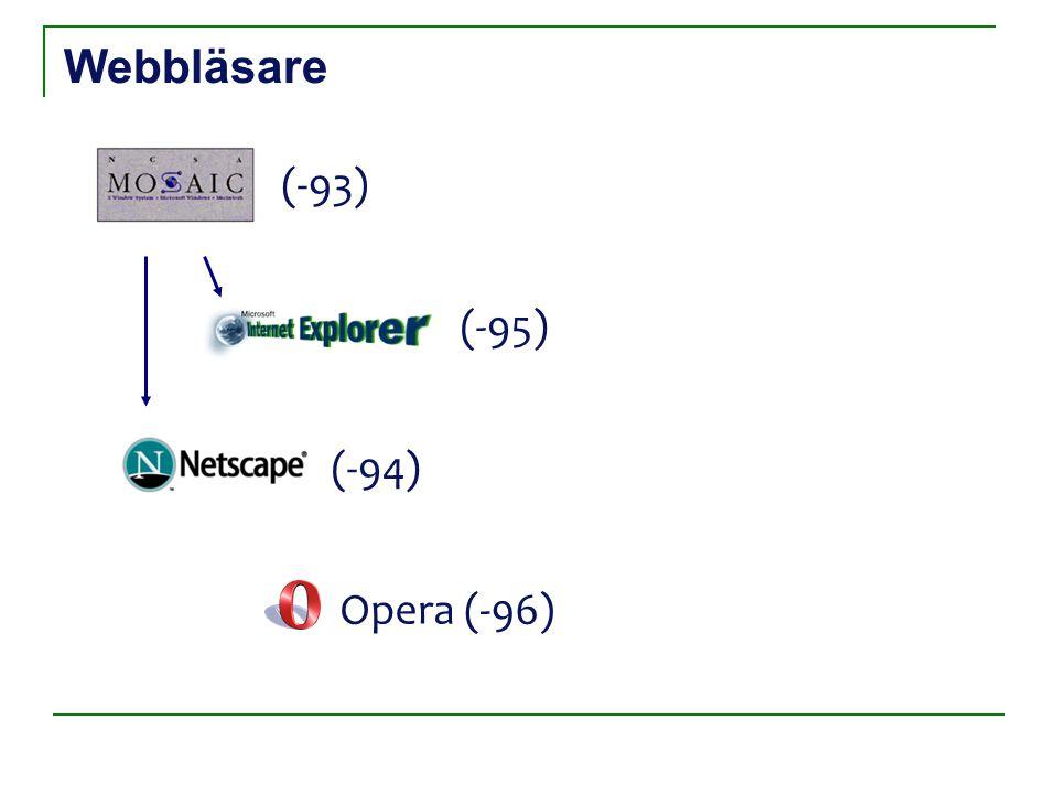 Begrepp URL – Uniform Resource Locator http://www.tfe.umu.se/webbkursen/index.html ProtokollDomännamnKatalogFil Toppdomän Huvuddomän