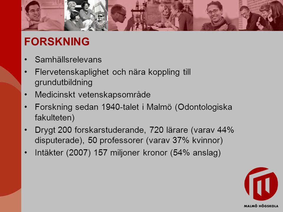 FORSKNING Samhällsrelevans Flervetenskaplighet och nära koppling till grundutbildning Medicinskt vetenskapsområde Forskning sedan 1940-talet i Malmö (Odontologiska fakulteten) Drygt 200 forskarstuderande, 720 lärare (varav 44% disputerade), 50 professorer (varav 37% kvinnor) Intäkter (2007) 157 miljoner kronor (54% anslag)