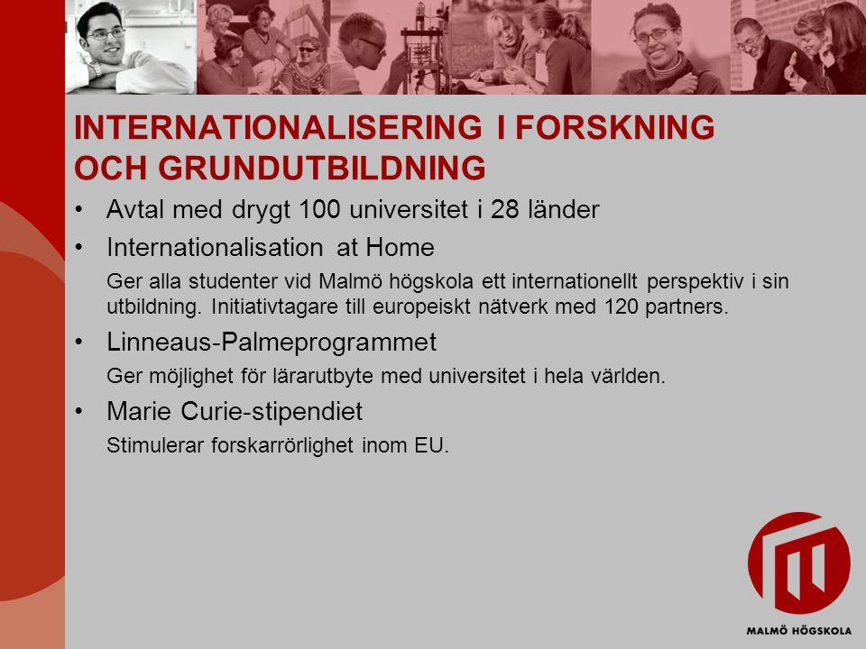 INTERNATIONALISERING I FORSKNING OCH GRUNDUTBILDNING Avtal med drygt 100 universitet i 28 länder Internationalisation at Home Ger alla studenter vid M