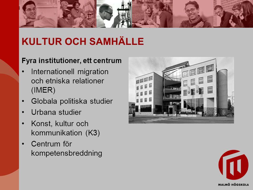 KULTUR OCH SAMHÄLLE Fyra institutioner, ett centrum Internationell migration och etniska relationer (IMER) Globala politiska studier Urbana studier Konst, kultur och kommunikation (K3) Centrum för kompetensbreddning