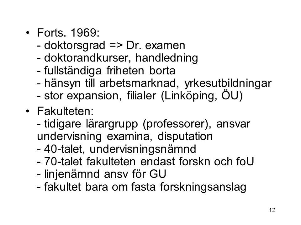 Forts. 1969: - doktorsgrad => Dr.