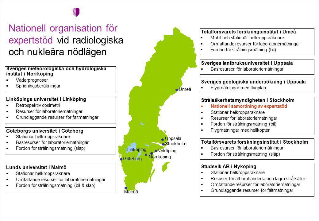 Totalförsvarets forskningsinstitut i Umeå  Mobil och stationär helkroppsräknare  Omfattande resurser för laboratoriemätningar  Fordon för strålningsmätning (bil) Strålsäkerhetsmyndigheten i Stockholm  Nationell samordning av expertstöd  Stationär helkroppsräknare  Resurser för laboratoriemätningar  Fordon för strålningsmätning (bil)  Flygmätningar med helikopter Studsvik AB i Nyköping  Stationär helkroppsräknare  Resuser för att omhänderta och lagra strålkällor  Omfattande resurser för laboratoriemätningar  Grundläggande resurser för fältmätningar Linköpings universitet i Linköping  Retrospektiv dosimetri  Resurser för laboratoriemätningar  Grundläggande resurser för fältmätningar Göteborgs universitet i Göteborg  Stationär helkroppsräknare  Basresurser för laboratoriemätningar  Fordon för strålningsmätning (släp) Lunds universitet i Malmö  Stationär helkroppsräknare  Omfattande resurser för laboratoriemätningar  Fordon för strålningsmätning (bil & släp) Sveriges lantbruksuniversitet i Uppsala  Basresurser för laboratoriemätningar Sveriges meteorologiska och hydrologiska institut i Norrköping  Väderprognoser  Spridningsberäkningar Totalförsvarets forskningsinstitut i Stockholm  Basresurser för laboratoriemätningar  Fordon för strålningsmätning (släp) Sveriges geologiska undersökning i Uppsala  Flygmätningar med flygplan Malmö Göteborg Uppsala Stockholm Nyköping Linköping Norrköping Umeå Nationell organisation för expertstöd vid radiologiska och nukleära nödlägen