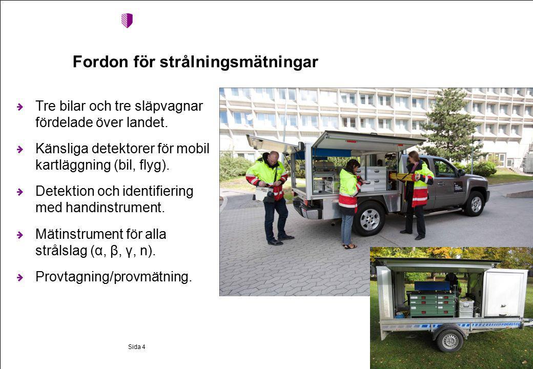 Fordon för strålningsmätningar Tre bilar och tre släpvagnar fördelade över landet. Känsliga detektorer för mobil kartläggning (bil, flyg). Detektion o