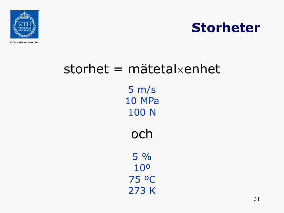 31 Storheter storhet = mätetalenhet 5 m/s 10 MPa 100 N och 5 % 10º 75 ºC 273 K