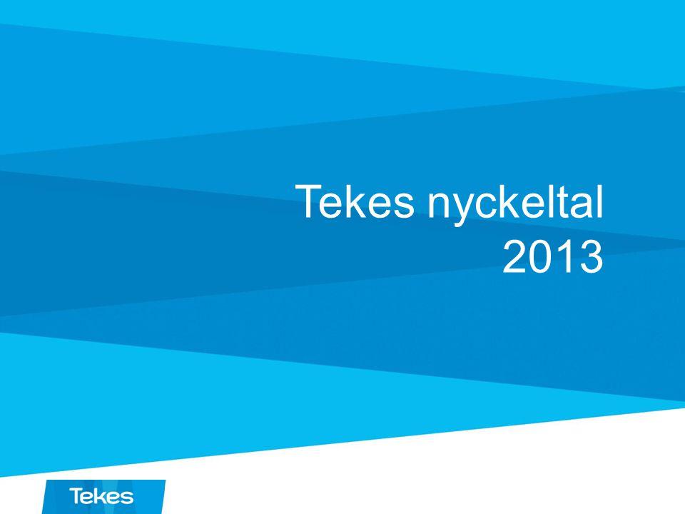 Tekes nyckeltal 2013